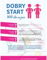 Dobry Start_plakat_01