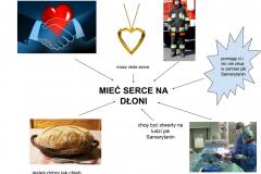 Zdalna praca na języku polskim